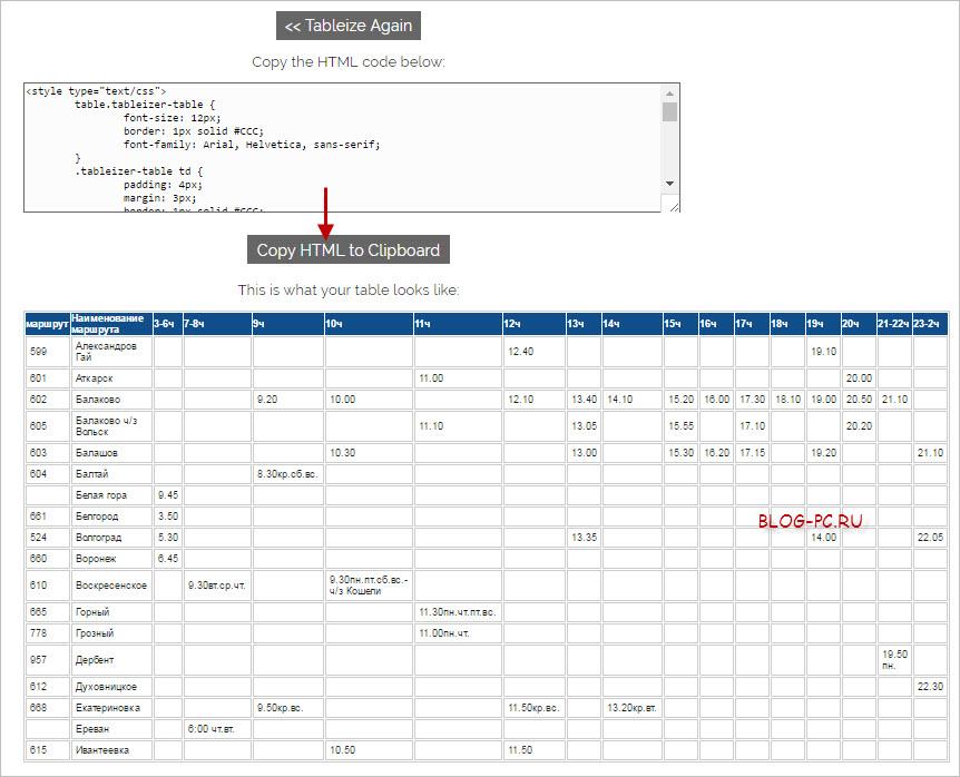 Вставить таблицу на сайт с помощью ckeditor