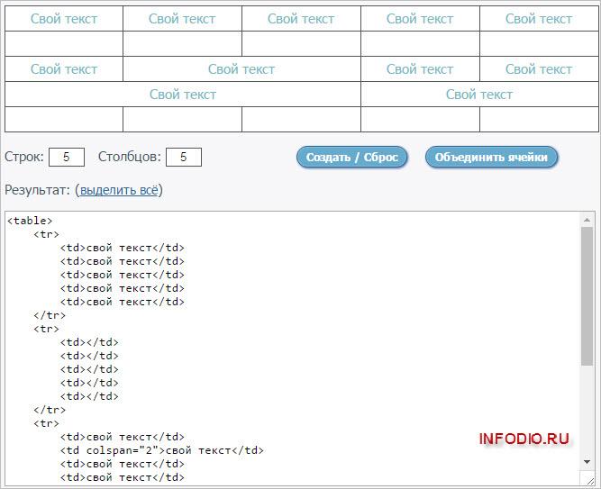 русскоязычный генератор html таблиц для сайта