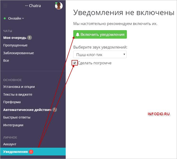 Уведомления в онлайн-операторе Чатра